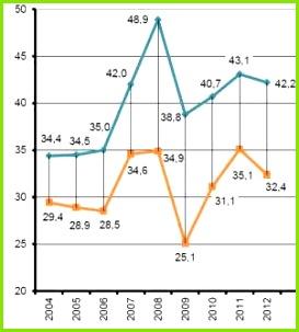 Ethnomarketing Nach einer Veröffentlichung in den VDL Nachrichten von 2010 ist jedes 13 Kind