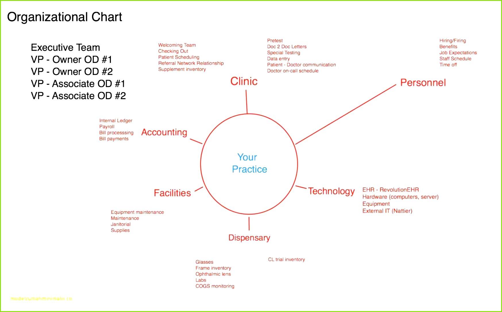 Spreadsheet Excel Examples Clientemplate graph Crm Excel Template New Free Crm Excel Template Also Businessplan Vorlagen