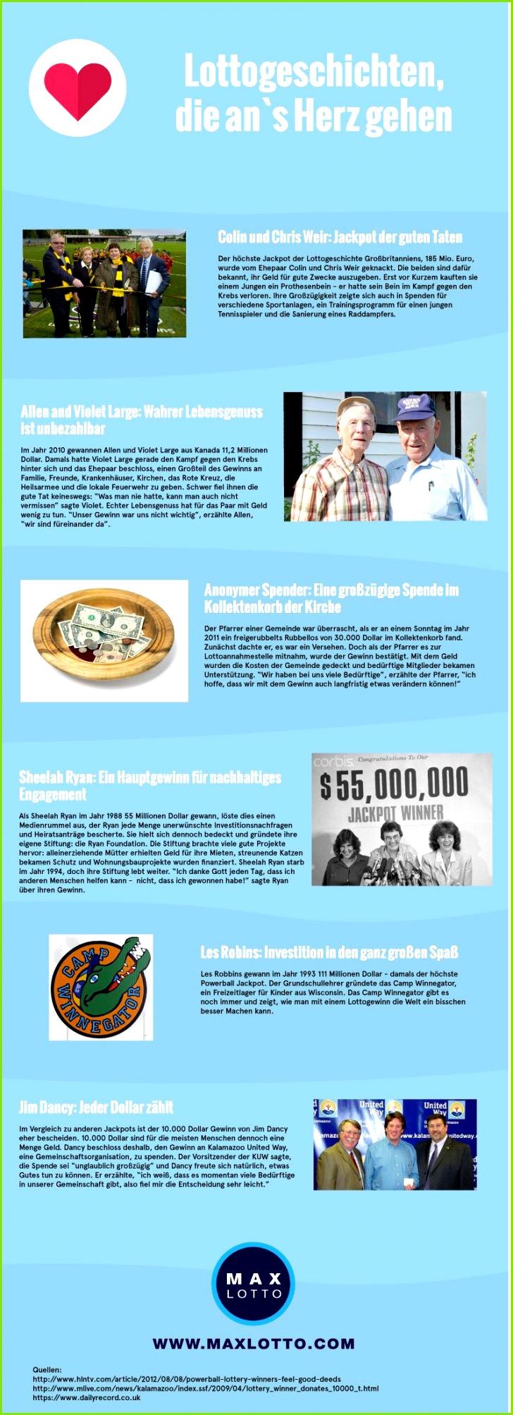 Lottogeschichten über Lottogewinner ihren Jackpot entweder ganz spendeten oder mit einem Teil davon etwas Gutes taten