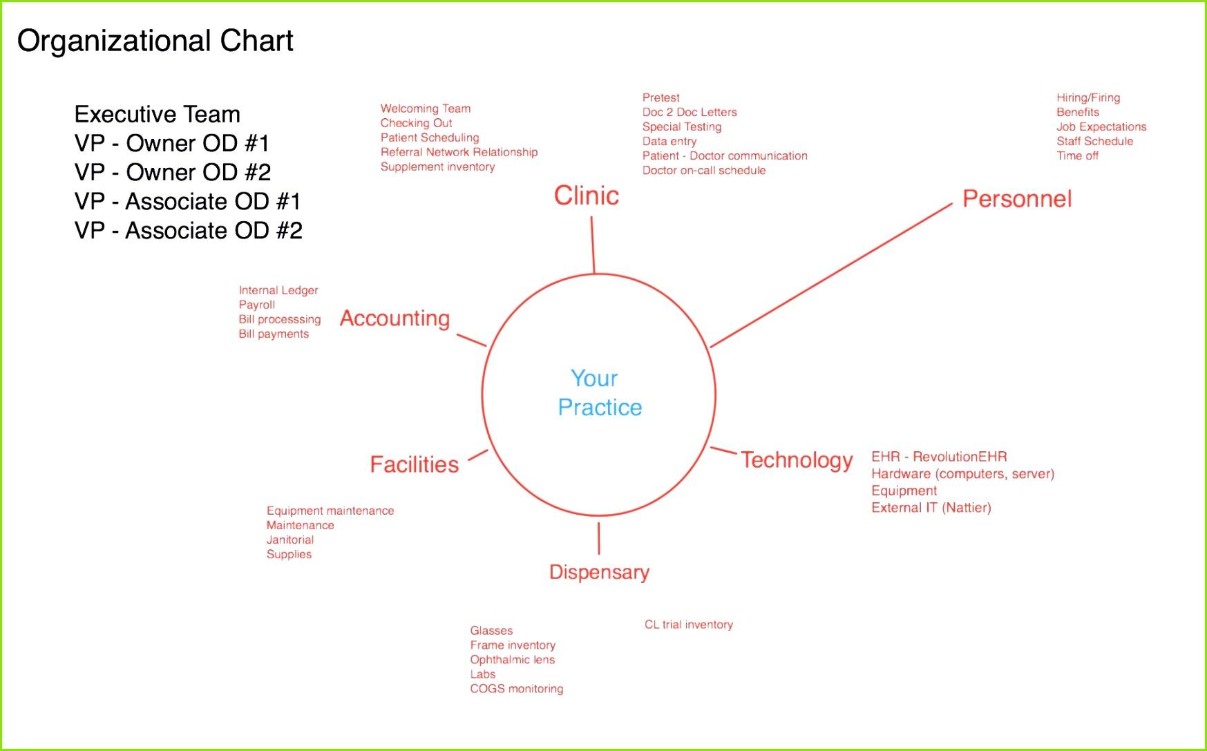 Nebenkostenabrechnung Excel Vorlage Bewundernswert Charmant Beispieltagesplaner Ideen Bilder Für Das Lebenslauf