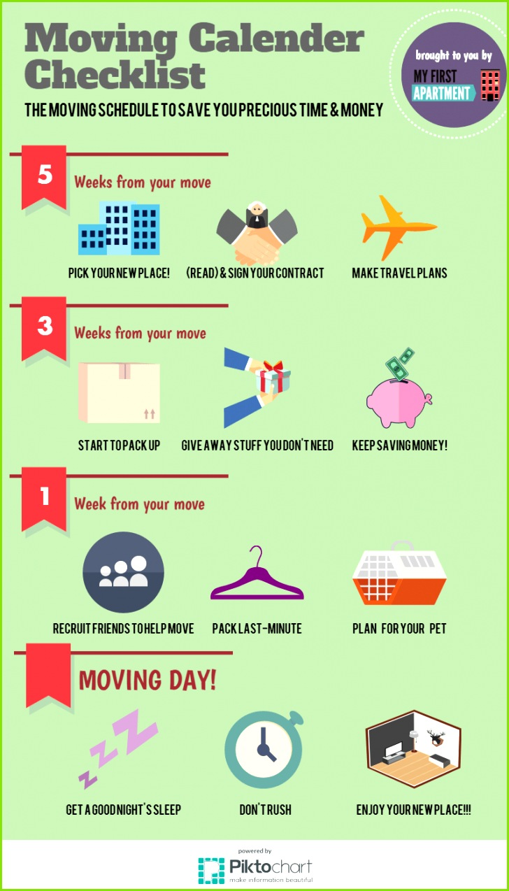 What To Do Before Moving In Columbia SC Home Sweet Home ♥ Pinterest