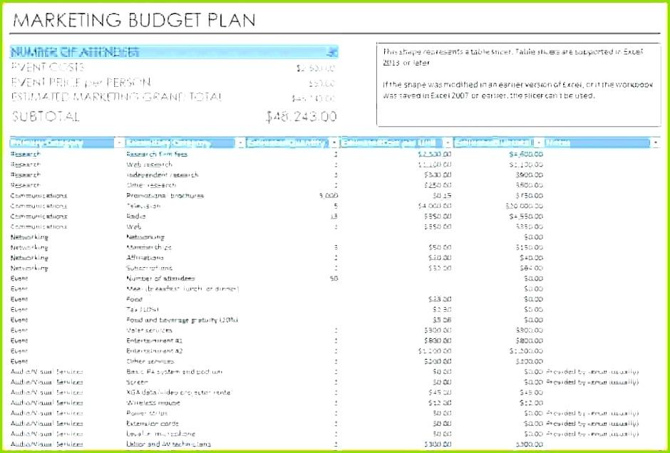 Food Cost Spreadsheet Excel Along with Yearly Bud Template New Berühmt Bud Blattvorlage Zeitgenössisch