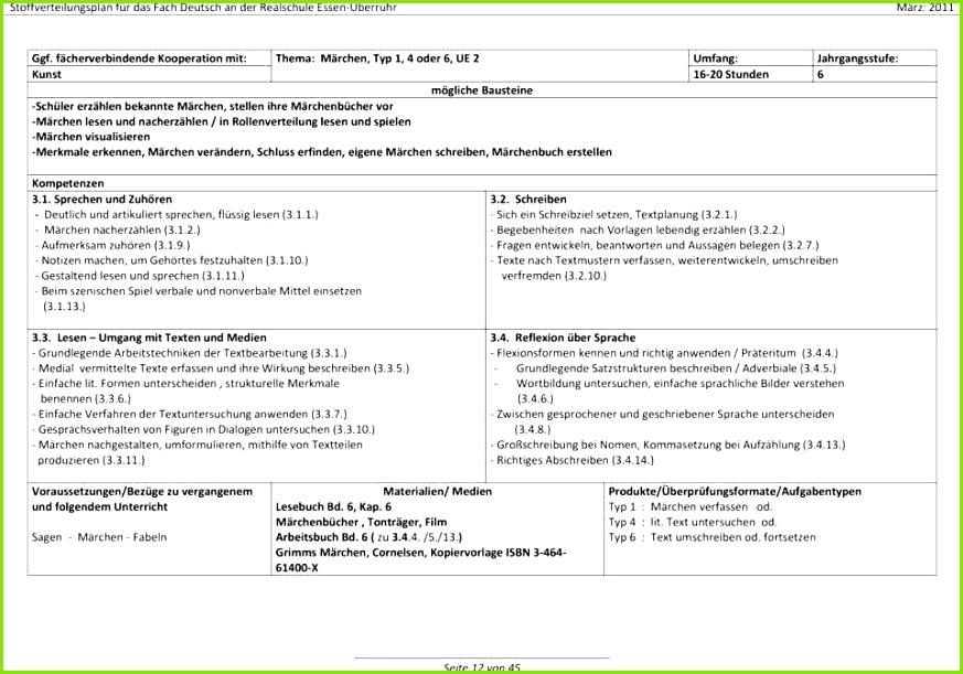 Praktikumsbericht Kfz Mechatroniker Vorlage Neu Praktikumsbericht Kfz Mechatroniker Vorlage Hintergrund Praktikumsbericht Vorlage Schule 10 Klasse Beispiel