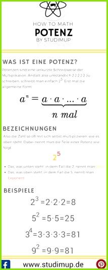Potenzen einfach erklärt im Mathe Spickzettel von Studimup Mit Beispielen und der Benennung