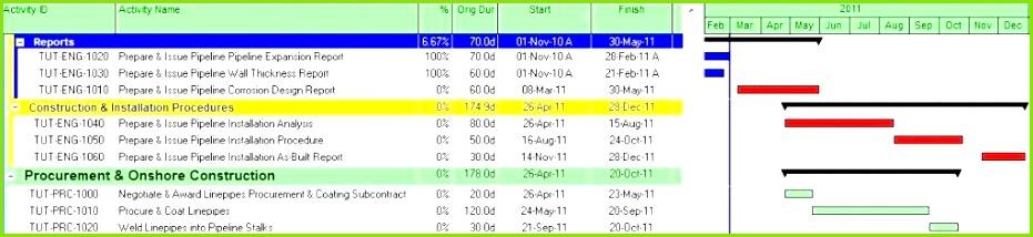 28 Fertig Excel Marketingplan Vorlage Muster Beispiel Konzept Bud planer Hochzeit Excel