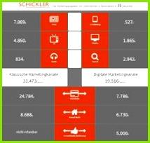 Infografiken Behance Soziale Me n Beste Website vorlagen Graphisches Design Infografik