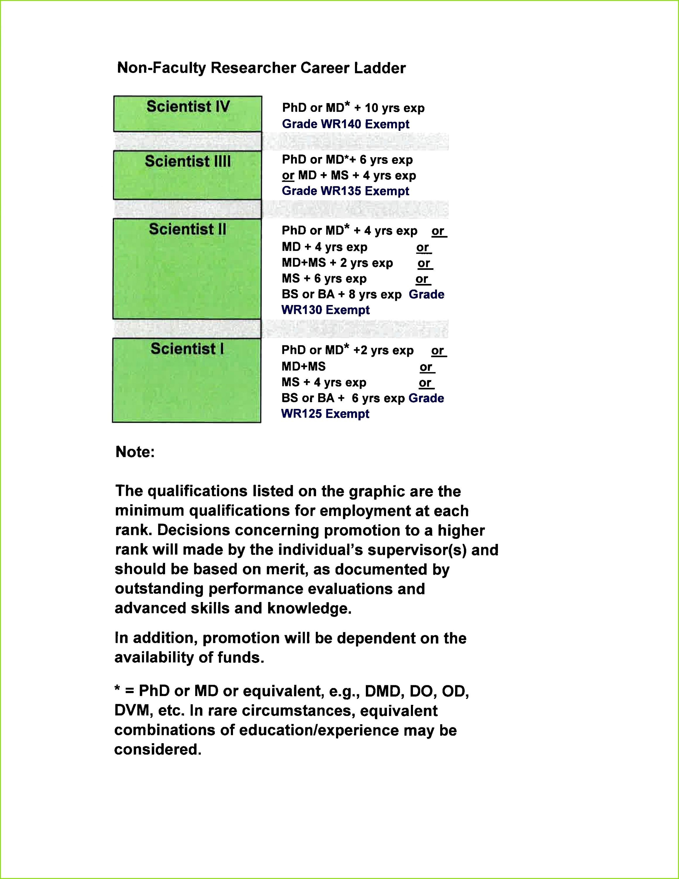Medical Billing Resume Template Fresh Medical Coding Resume Format Luxury Medical Biller Resume Template