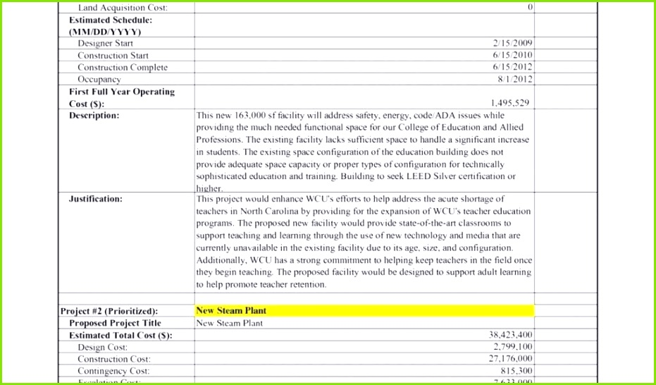 Projektsteckbrief Vorlage Wordtolle Kommunikationsplan Vorlage Excel