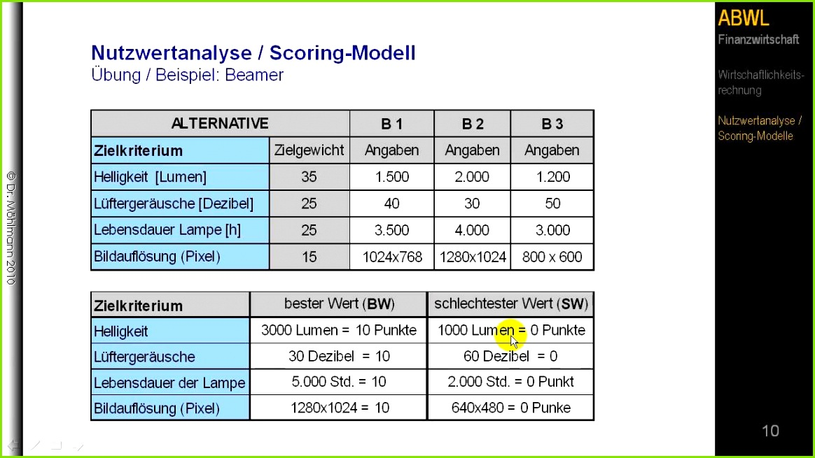 BWL Wirtschaftslichkeitsrechnung Nutzwertanalyse Teil 1 Einführung und Beispiel