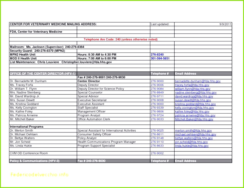 Berühmt Versand Tag Vorlage Bilder Entry Level Resume Vorlagen