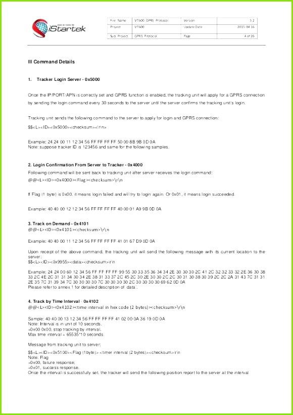 Latex Resume Template Professional