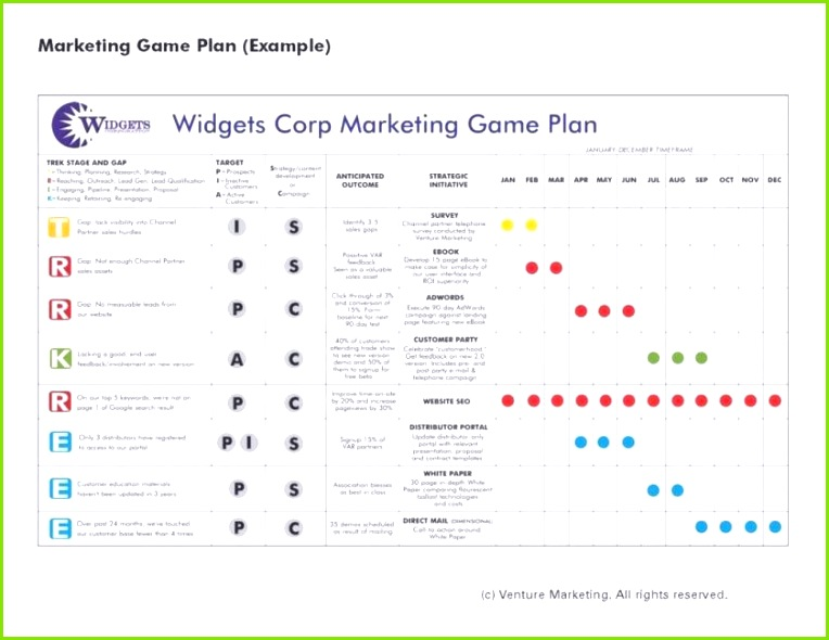 Creating Business Plan Template