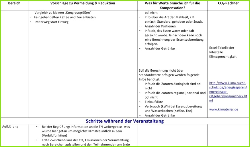 Workshop Planung Vorlage Wunderbar Wunderbar Lehrer Planungsvorlage Bilder Entry Level