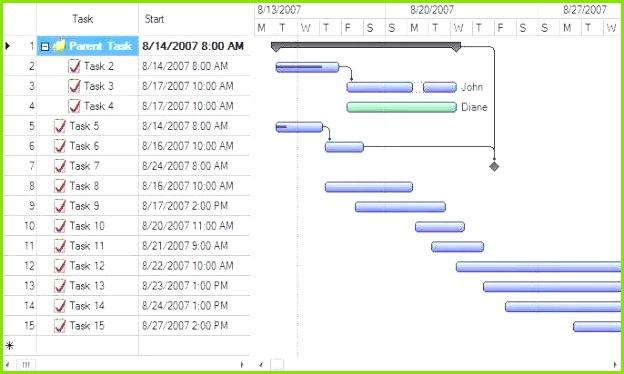Gantt Chart Google Spreadsheet Luxury Inspirierende Gantt Diagramm Vorlage Besten Anschreiben