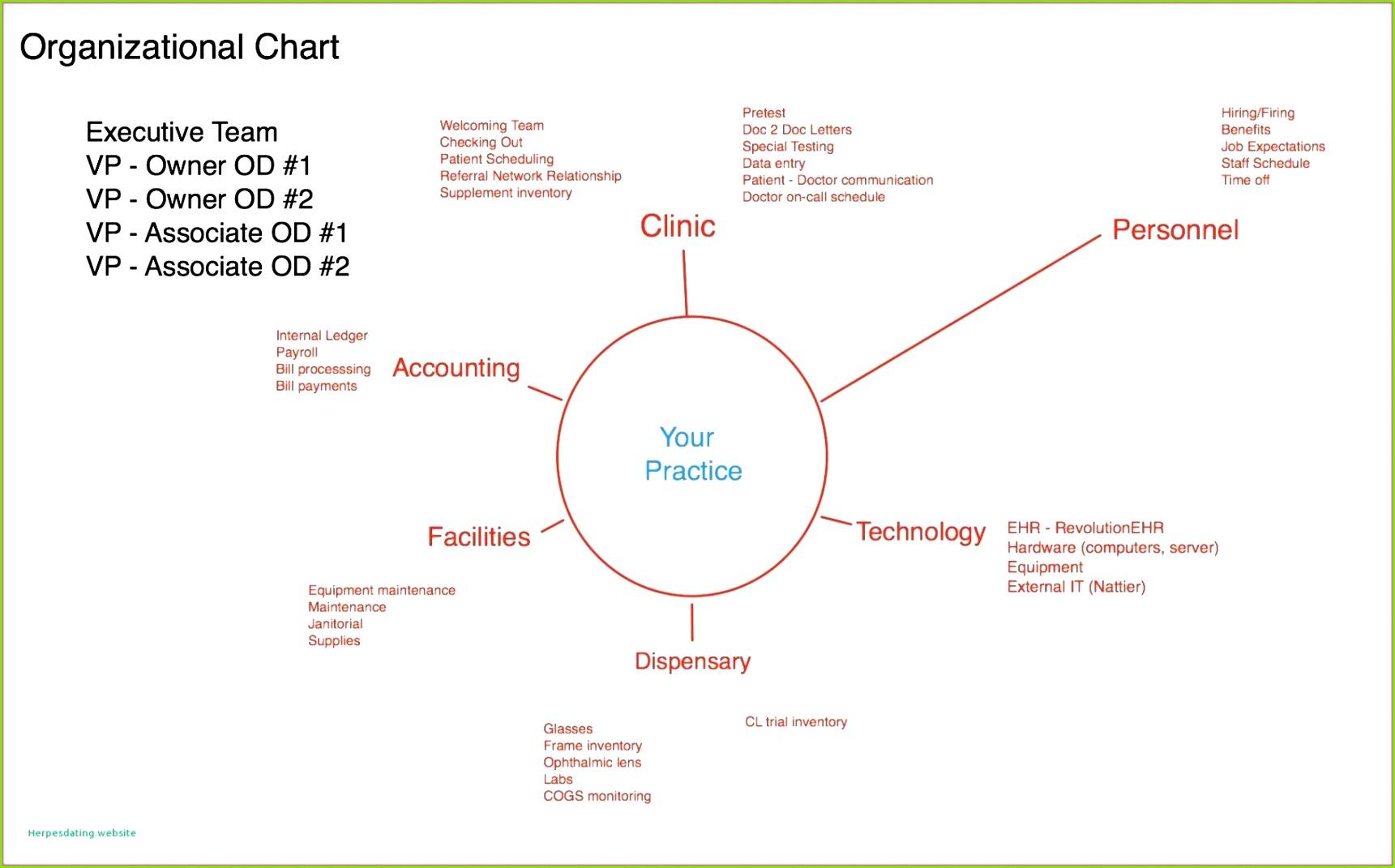 20 Ishikawa Diagramm Vorlage