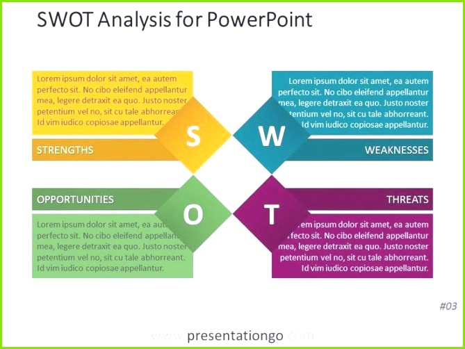 swot template 0D Wallpapers 46 Lovely Swot Template Hi Res Swot Analyse Vorlage Powerpoint – Powerpoint Folien Vorlagen