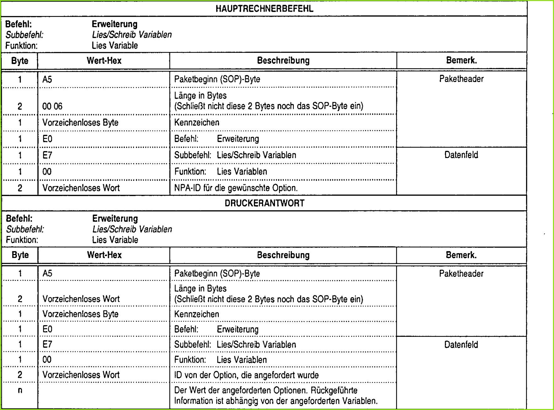 zu lesen sind Erweiterungen zu den NPA Befehlen in Tabelle 1 dargelegt sind geeignet to read the extensions to the NPA mands that are set