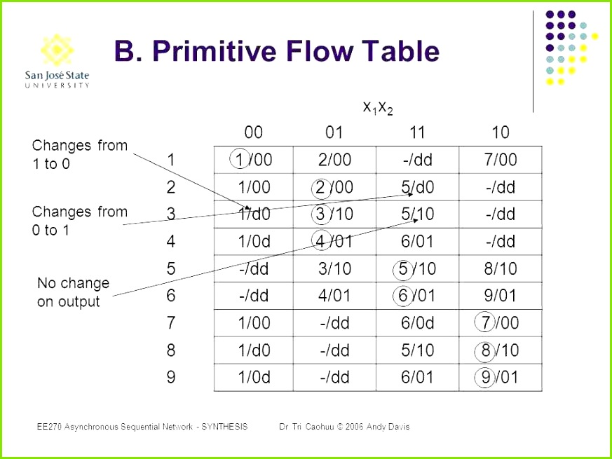 Free Marketing Powerpoint Templates Ppt 0d · Powerpoint Puzzle Vorlage Schreiben Template for Business Proposal Luxury