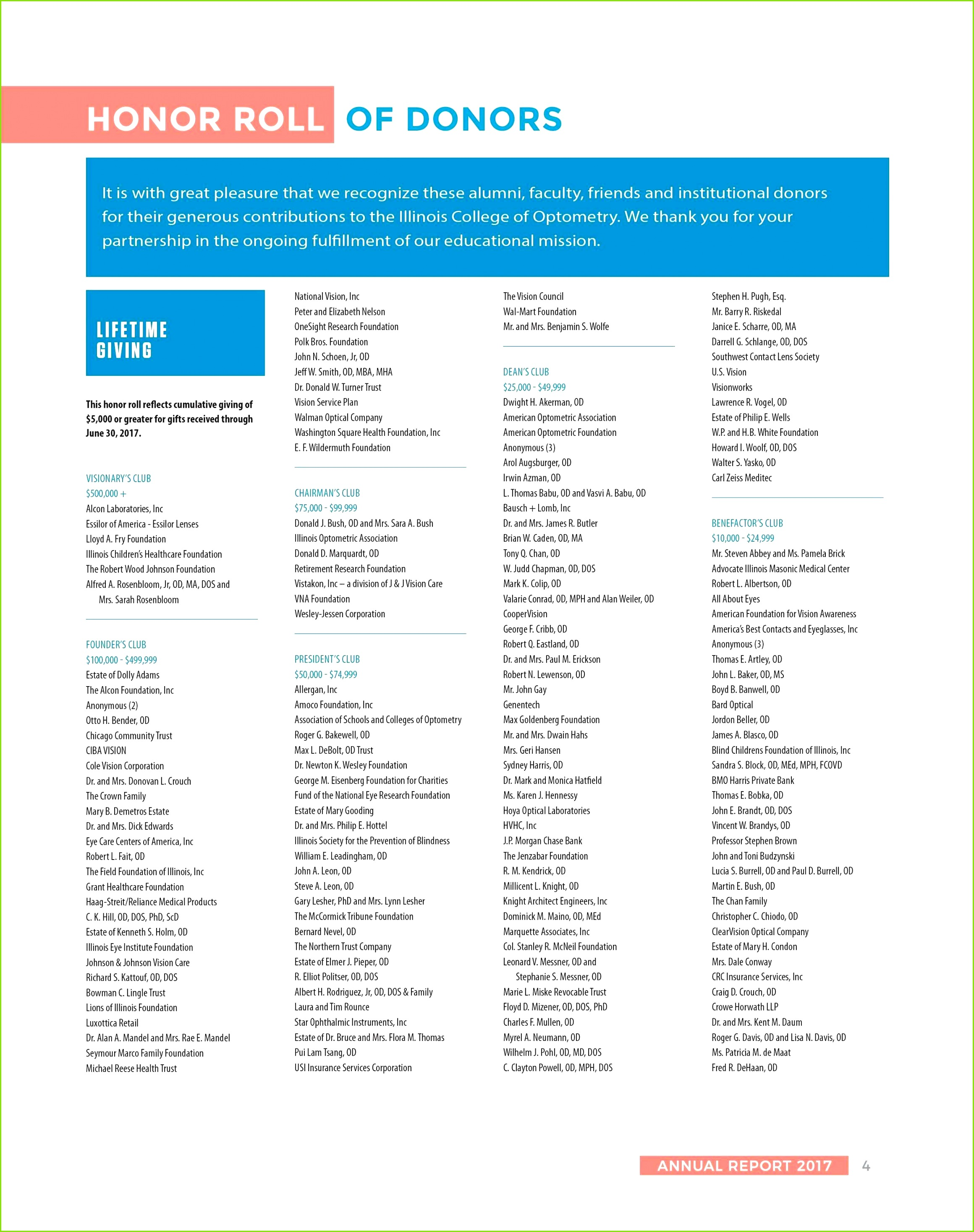 20 Free Sba Business Plan Template New Sba Business Plan Template Doc