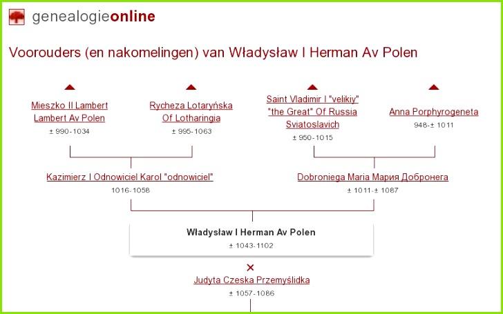 Władysław I Herman Av Polen książę ± 1043 1102 Stamboom Homs Genealogie line