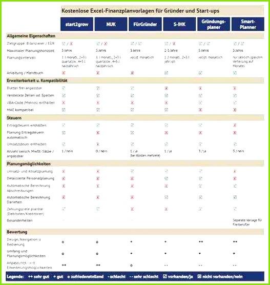 Projektvorlagenvorlage Kostenlos Schichtplan Excel Erstellen Beschreibung Bwa Excel Sheets Vorlagen Projektvorlagenvorlage Kostenlos