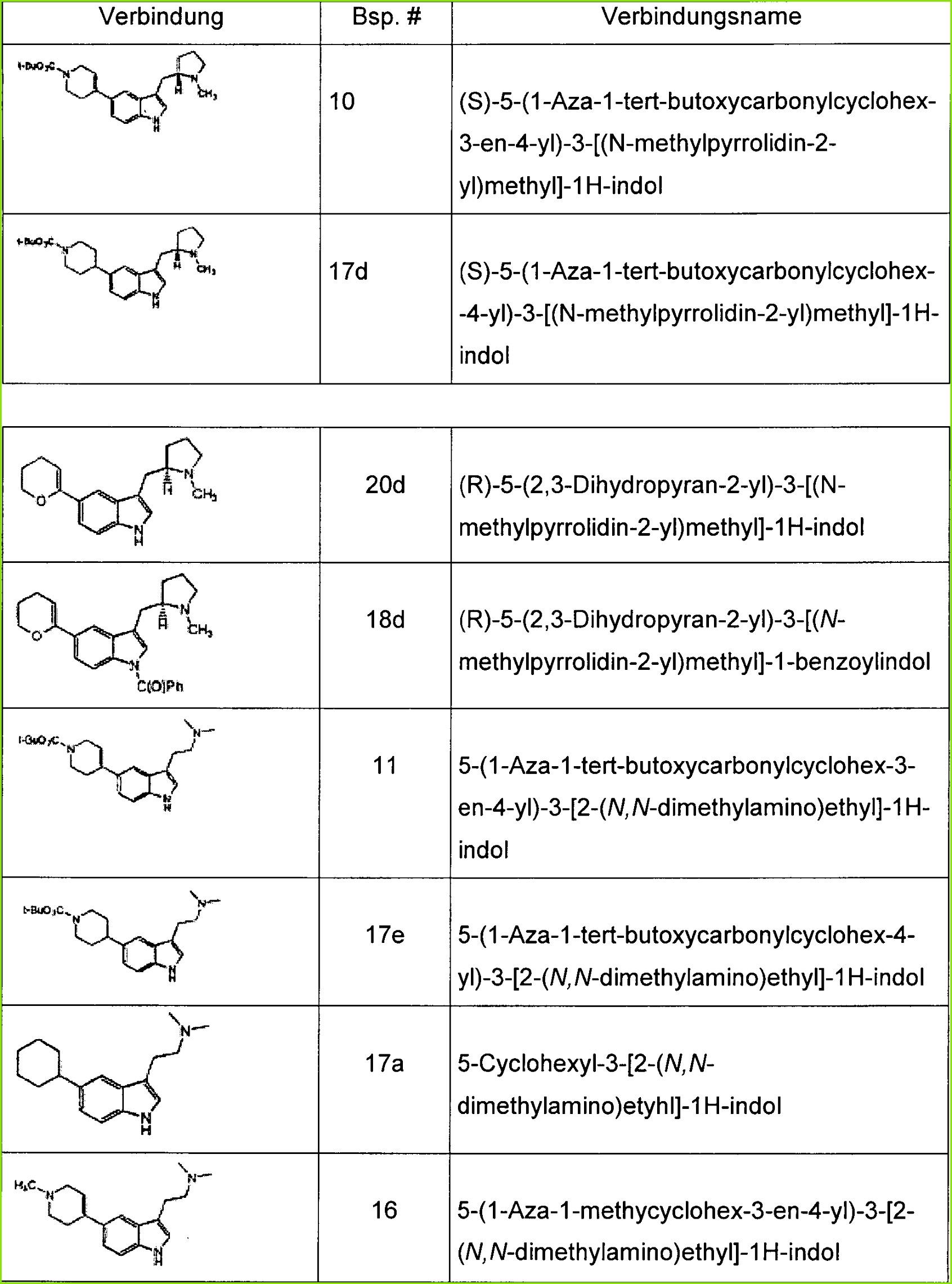 Beispiel 24 Agonistenassay Example 24 Assay agonists