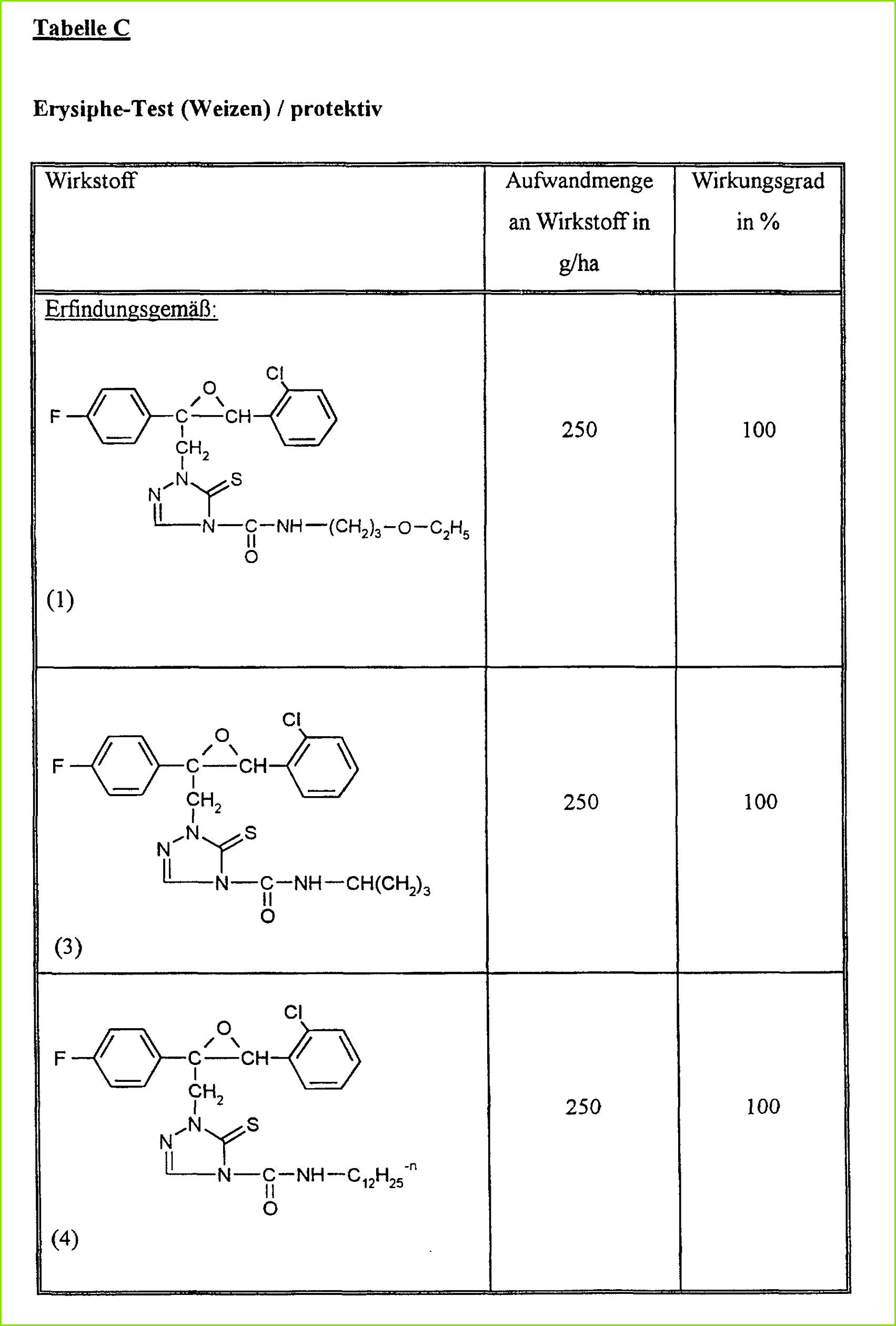Beispiel D example D Leptosphaeria nodorum Test Weizen protektiv Leptosphaeria nodorum test wheat protective