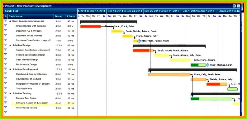 Project Management Charter Template Beautiful New Project Charter Template Excel Awesome Project Management Scope