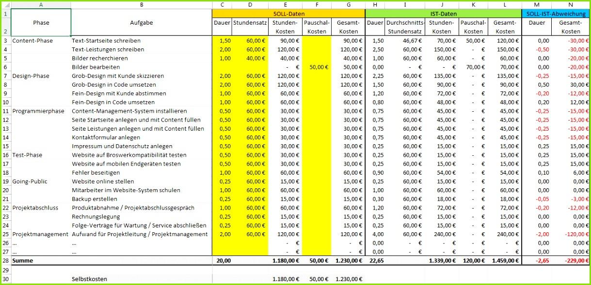 excel vorlage projekt kalkulation controlling
