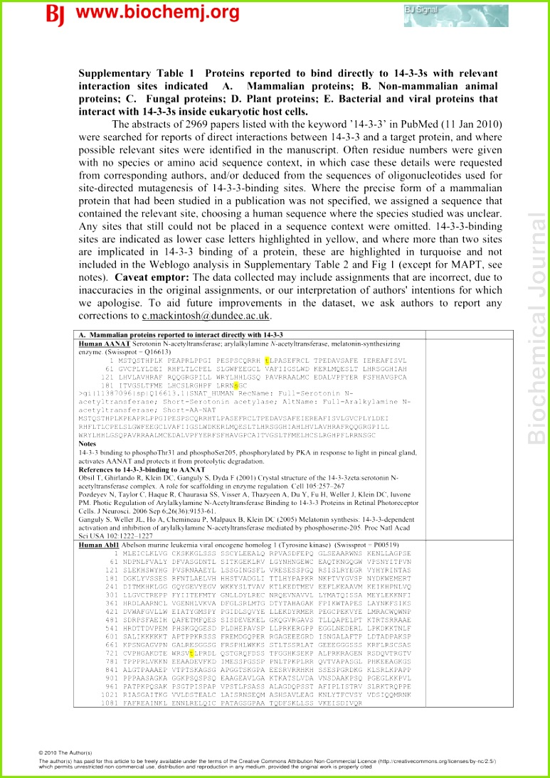 PDF Supplementary data