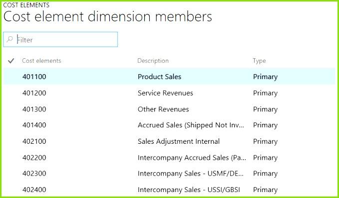 Import cost element dimension members through data connectors