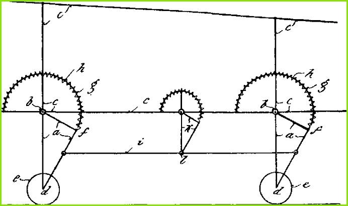 Der Radius des Kreisbogens ist gleich der Kathete b f so daß den Radtragpunkt d und Federbefestigungspunkt f verbindende Kathete d f in
