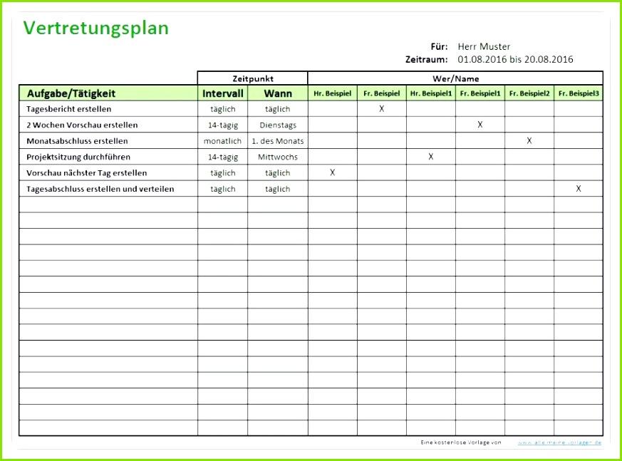 Kostenlose Excel Vorlagen F R Bauprojektmanagement Erfreut Reisekostenrechner Vorlage Galerie Bilder für das