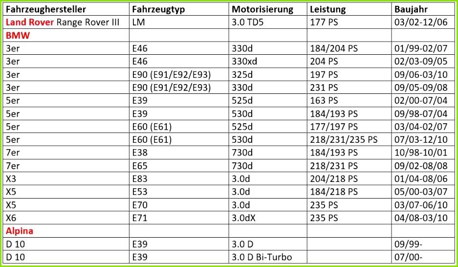Abzahlungsvereinbarung Vorlage Gratis Schreiben Pipercross Sportluftfilter Audi A6 S6 A7 S7 4g 2 8 Fsi 3