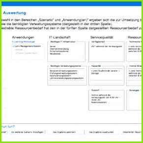 Abbildung 3 Darstellung des Ressourcenbedarfs im QM Tool