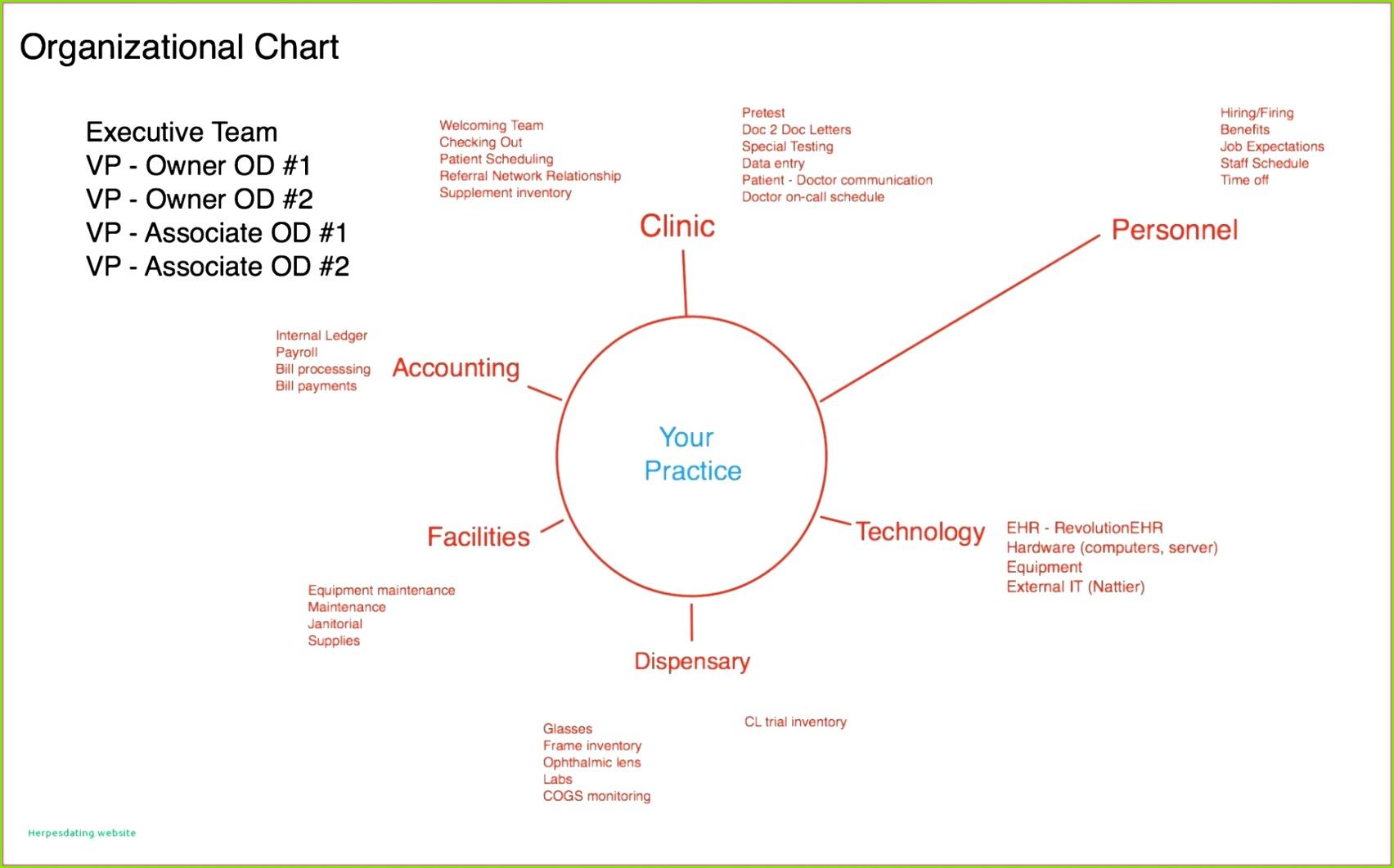 Venn Diagramm Beispiele New
