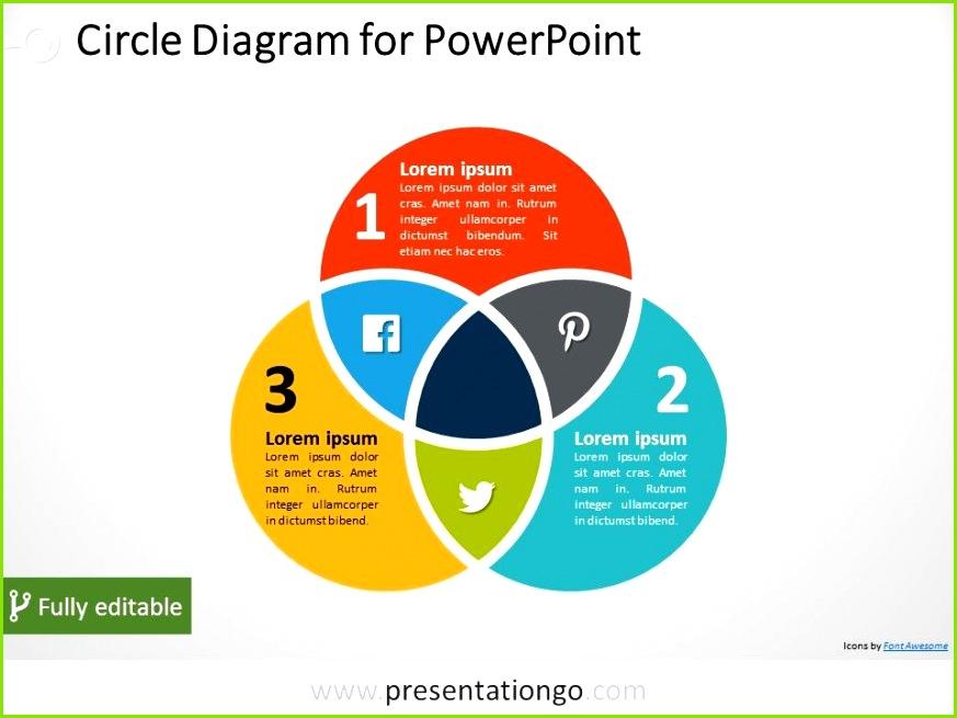 Free Venn PowerPoint Diagram Organizational Chart 3 Circle Venn Diagram Venn Diagram Template