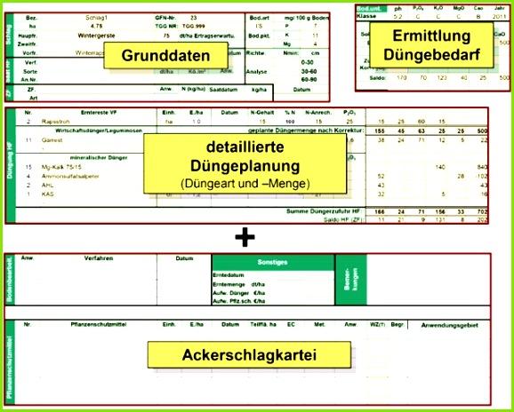 2 3 1 1 Düngeplanung Nährstoffvergleich bzw eine Hoftorbilanzierung mit ergänzender Ermittlung des organischen N