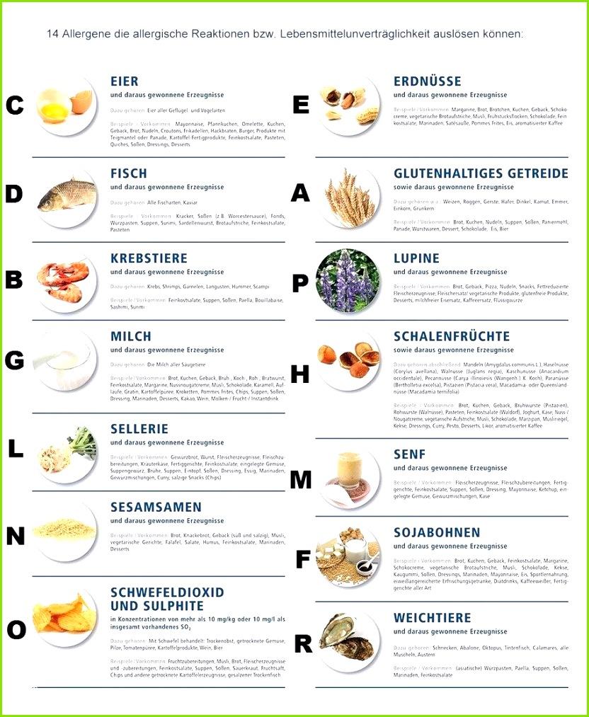 Allergene Speisekarte Vorlage Gut Zusatzstoffe Und Allergene Food