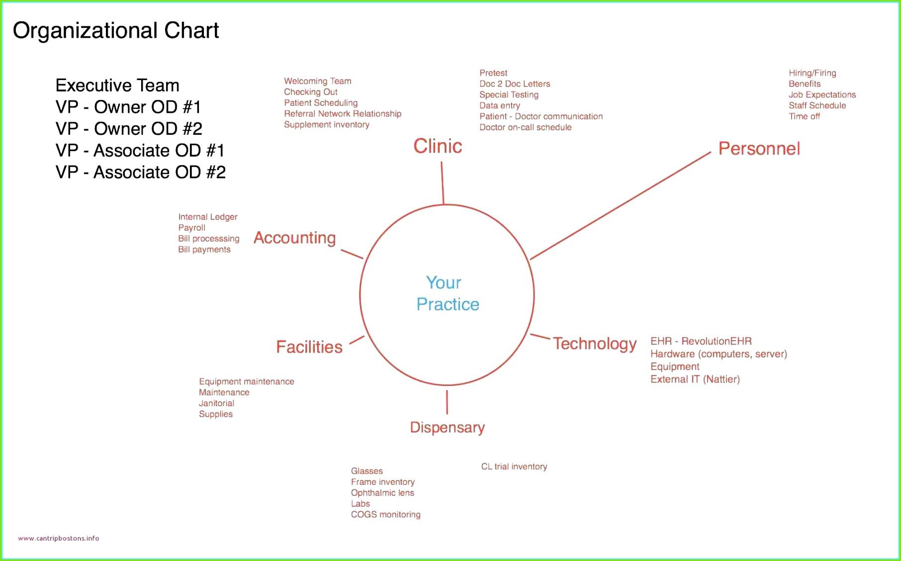 Dcf Template Excel Luxury Angebot Vorlage Excel Schön Genial Angebot Vorlage