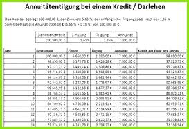 tilgungsrechner finanzierung kredit darlehen kredit und darlehen