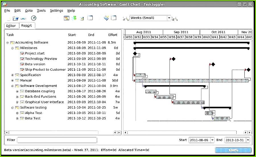 Arbeitsplan Vorlage Sensationell Niedlich Arbeitsplan Vorlage Foto Bild Arbeitsplan Vorlage Metall Design Dienstplan Excel Vorlage Download