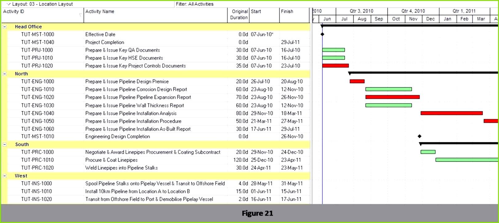 Wunderbar Excel Formularvorlage Bilder Entry Level Resume Vorlagen