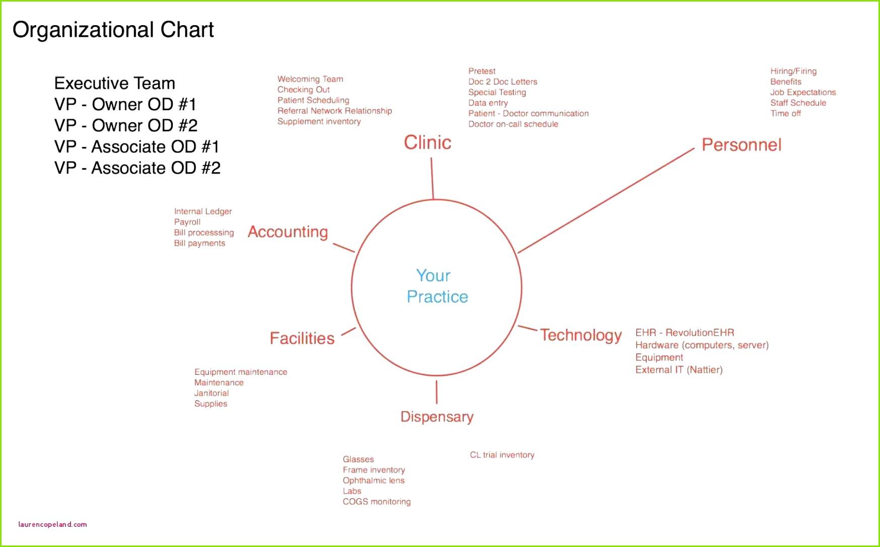 24 Detaillierte Angebot Dienstleistung Muster