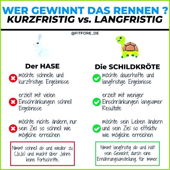 Autogrammkarten Vorlage Luxus Fussball Profi Vertrag Vorlage Holz Verantwortung