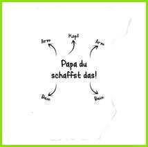 Baby Body Anleitung Motiv Spruch Witzig Funshirt Baby Sprüche Baby Body Sprüche Windeln