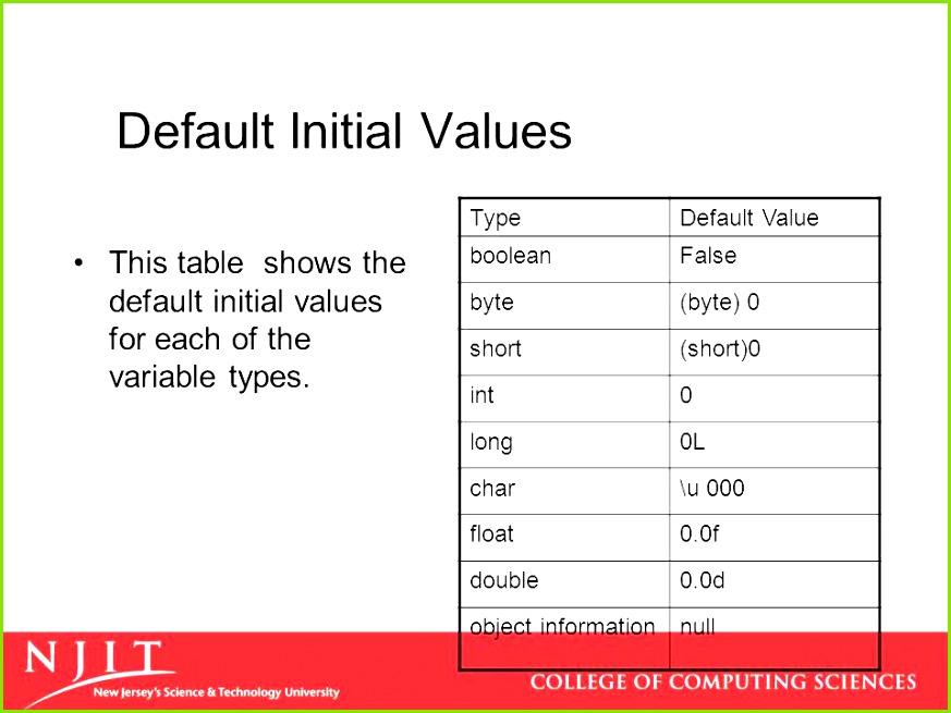 Blutzucker Tabelle Vorlage Idee Arbeitsplatzbeschreibung Vorlage Word Casasromel