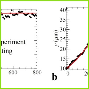 Analysis of dynamics of boomerang colloid migrating from splay to bend region a