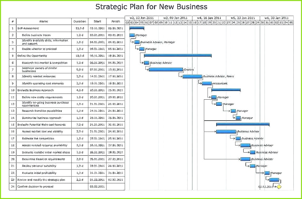 34 Business Model Template