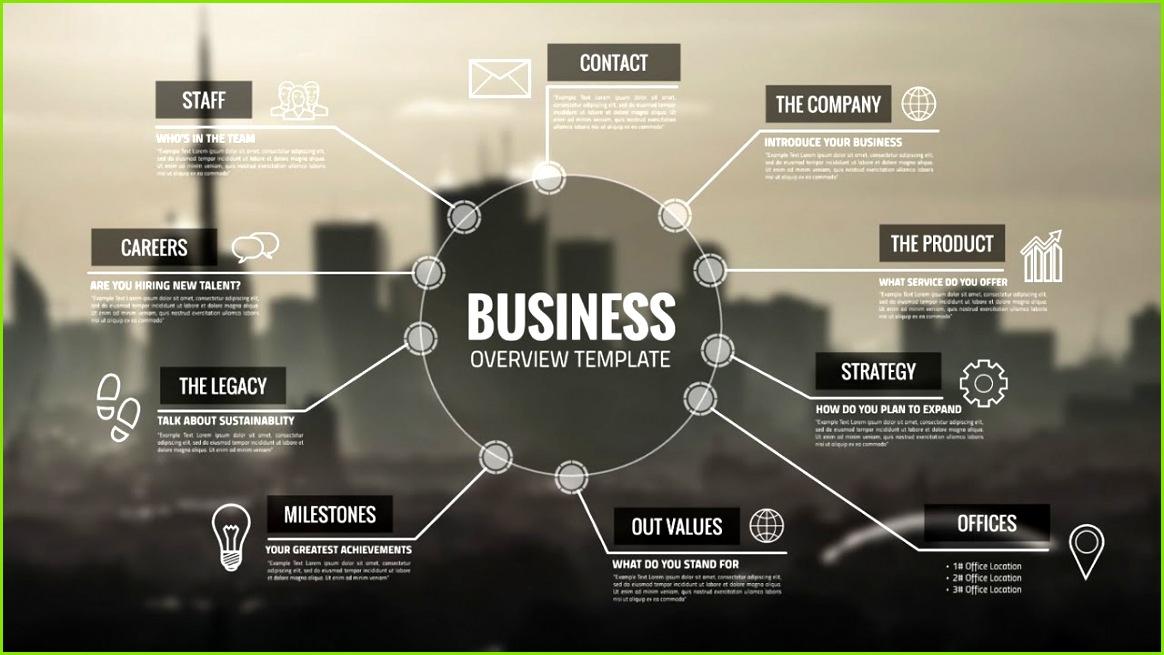 Business Overview Prezi Template
